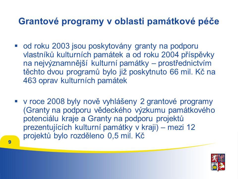 9 Grantové programy v oblasti památkové péče  od roku 2003 jsou poskytovány granty na podporu vlastníků kulturních památek a od roku 2004 příspěvky na nejvýznamnější kulturní památky – prostřednictvím těchto dvou programů bylo již poskytnuto 66 mil.