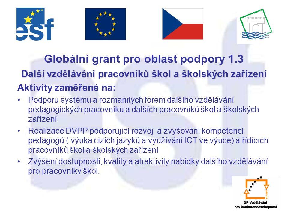 Globální grant pro oblast podpory 1.3 Další vzdělávání pracovníků škol a školských zařízení Aktivity zaměřené na: Podporu systému a rozmanitých forem dalšího vzdělávání pedagogických pracovníků a dalších pracovníků škol a školských zařízení Realizace DVPP podporující rozvoj a zvyšování kompetencí pedagogů ( výuka cizích jazyků a využívání ICT ve výuce) a řídících pracovníků škol a školských zařízení Zvýšení dostupnosti, kvality a atraktivity nabídky dalšího vzdělávání pro pracovníky škol.