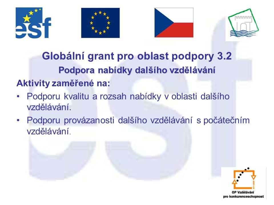 Globální grant pro oblast podpory 3.2 Podpora nabídky dalšího vzdělávání Aktivity zaměřené na: Podporu kvalitu a rozsah nabídky v oblasti dalšího vzdělávání.
