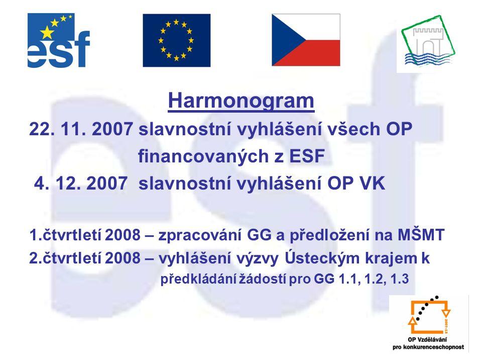 Harmonogram 22. 11. 2007 slavnostní vyhlášení všech OP financovaných z ESF 4. 12. 2007 slavnostní vyhlášení OP VK 1.čtvrtletí 2008 – zpracování GG a p
