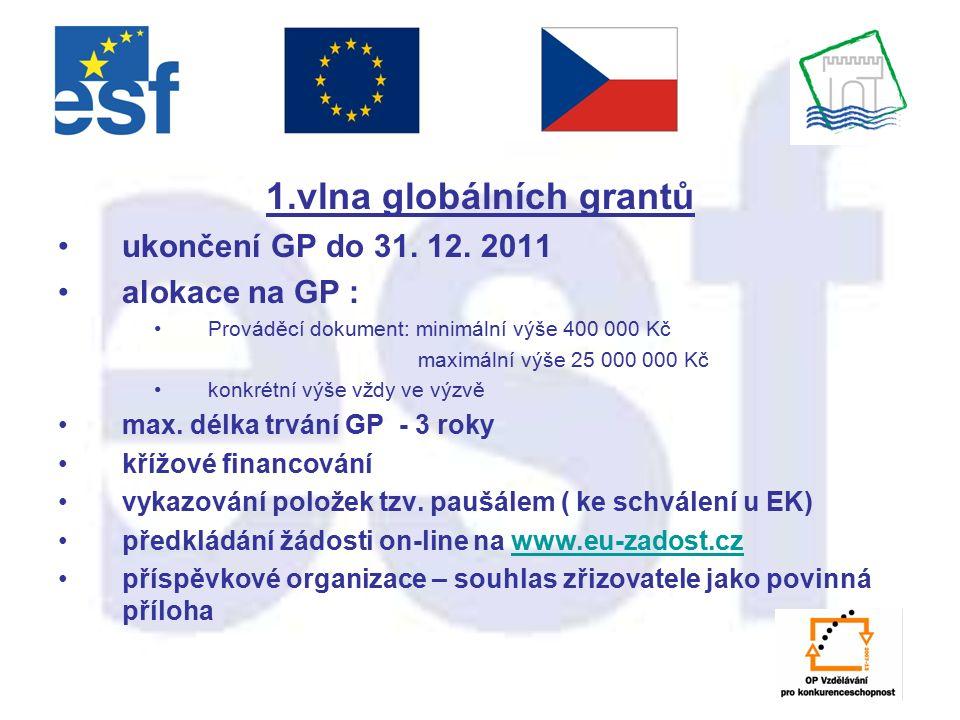 1.vlna globálních grantů ukončení GP do 31. 12. 2011 alokace na GP : Prováděcí dokument: minimální výše 400 000 Kč maximální výše 25 000 000 Kč konkré