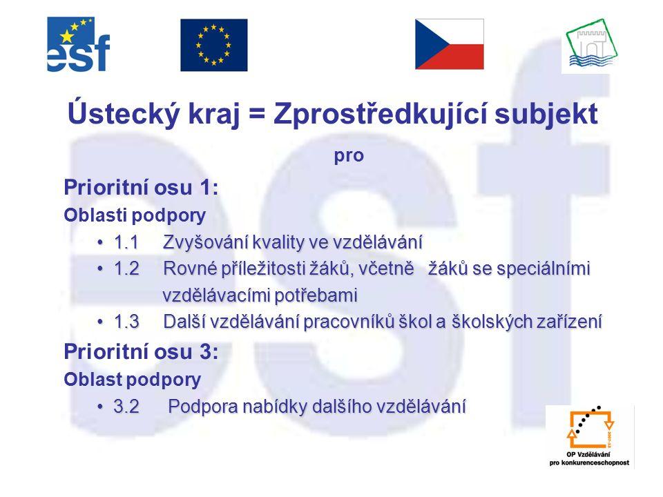 Ústecký kraj = Zprostředkující subjekt pro Prioritní osu 1: Oblasti podpory 1.1 Zvyšování kvality ve vzdělávání1.1 Zvyšování kvality ve vzdělávání 1.2