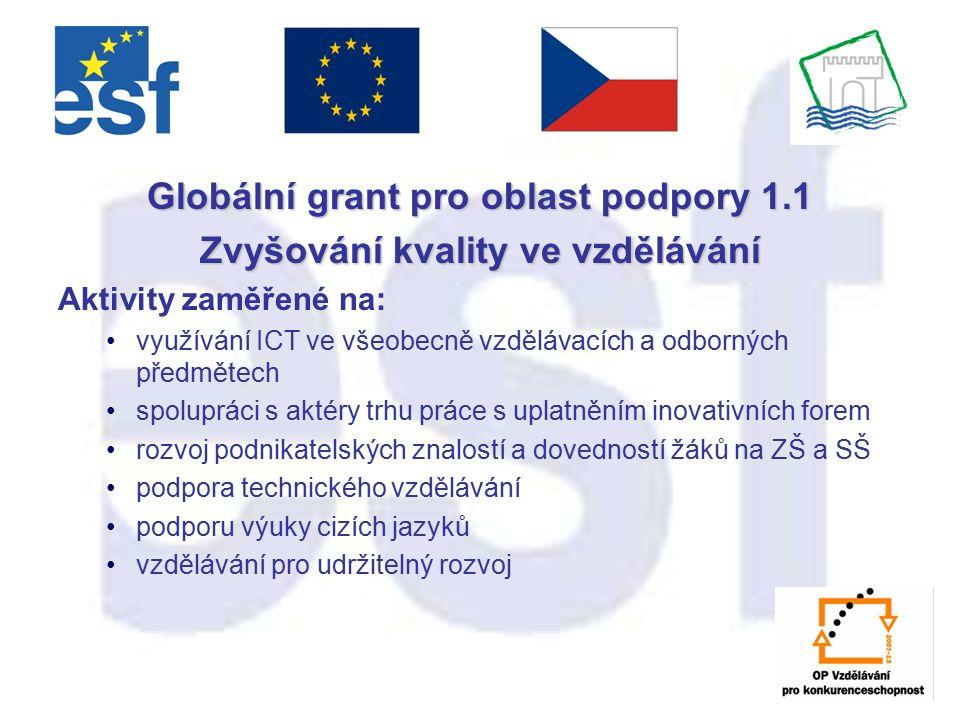Globální grant pro oblast podpory 1.1 Zvyšování kvality ve vzdělávání Aktivity zaměřené na: využívání ICT ve všeobecně vzdělávacích a odborných předmětech spolupráci s aktéry trhu práce s uplatněním inovativních forem rozvoj podnikatelských znalostí a dovedností žáků na ZŠ a SŠ podpora technického vzdělávání podporu výuky cizích jazyků vzdělávání pro udržitelný rozvoj