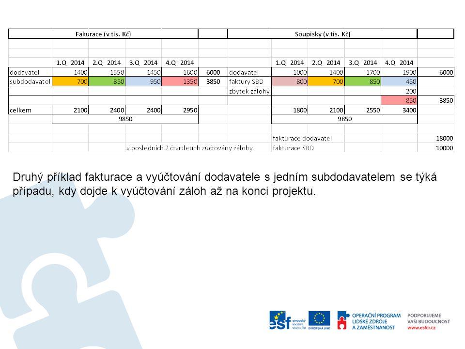 Druhý příklad fakturace a vyúčtování dodavatele s jedním subdodavatelem se týká případu, kdy dojde k vyúčtování záloh až na konci projektu.