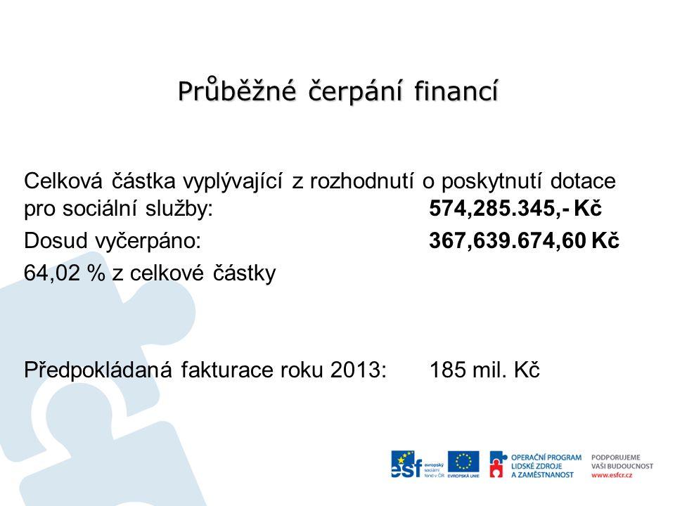 Celková částka vyplývající z rozhodnutí o poskytnutí dotace pro sociální služby: 574,285.345,- Kč Dosud vyčerpáno: 367,639.674,60 Kč 64,02 % z celkové částky Předpokládaná fakturace roku 2013:185 mil.
