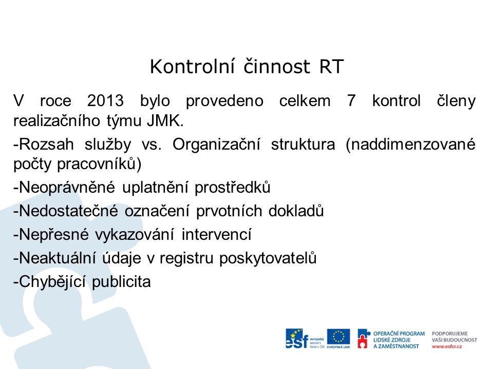 Kontrolní činnost RT V roce 2013 bylo provedeno celkem 7 kontrol členy realizačního týmu JMK.