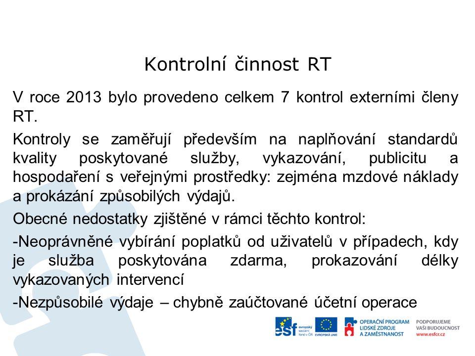 Kontrolní činnost RT V roce 2013 bylo provedeno celkem 7 kontrol externími členy RT.