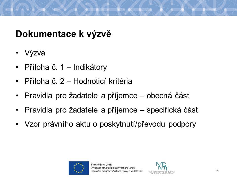 Dokumentace k výzvě Výzva Příloha č. 1 – Indikátory Příloha č. 2 – Hodnoticí kritéria Pravidla pro žadatele a příjemce – obecná část Pravidla pro žada