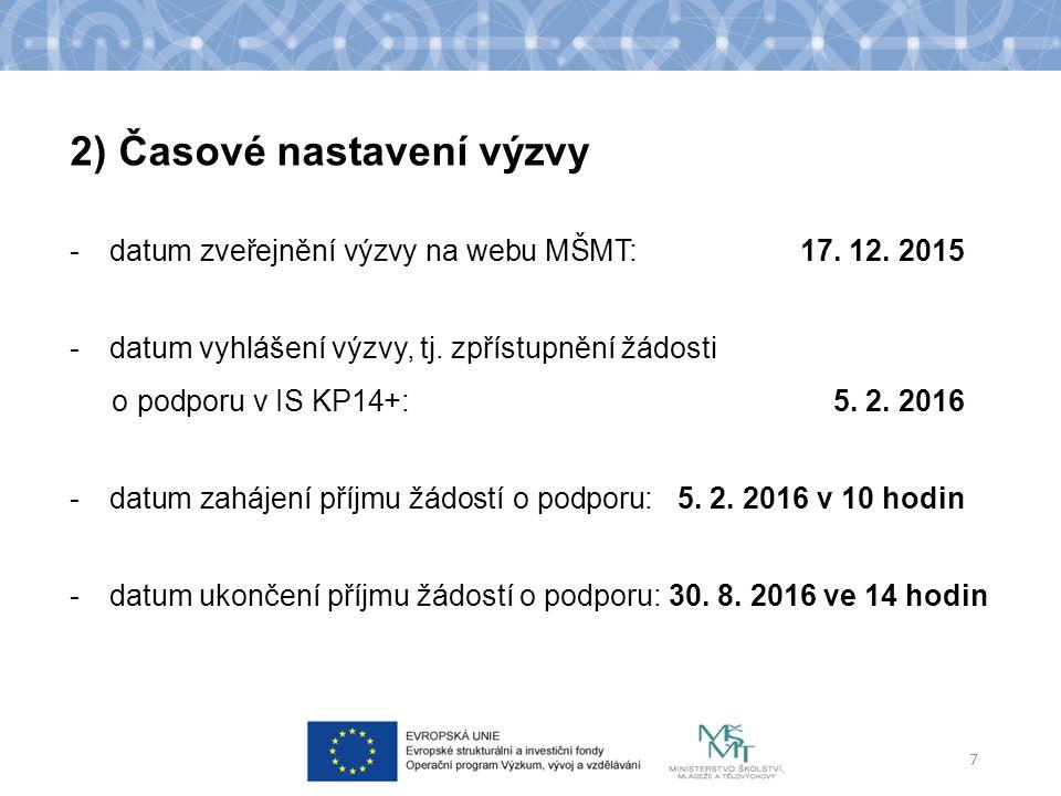 -datum zveřejnění výzvy na webu MŠMT:17. 12. 2015 -datum vyhlášení výzvy, tj.