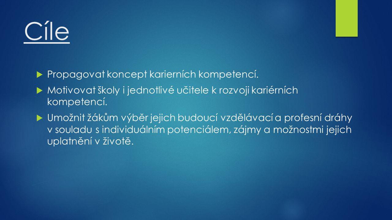 Cíle  Propagovat koncept karierních kompetencí.