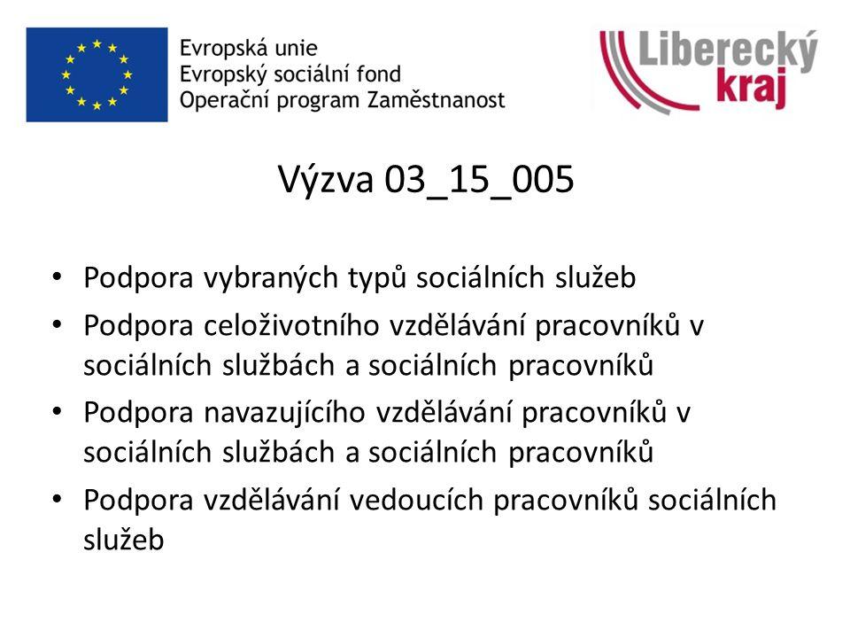 Výzva 03_15_005 Podpora vybraných typů sociálních služeb Podpora celoživotního vzdělávání pracovníků v sociálních službách a sociálních pracovníků Pod