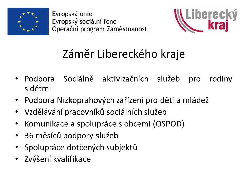 Záměr Libereckého kraje Podpora Sociálně aktivizačních služeb pro rodiny s dětmi Podpora Nízkoprahových zařízení pro děti a mládež Vzdělávání pracovníků sociálních služeb Komunikace a spolupráce s obcemi (OSPOD) 36 měsíců podpory služeb Spolupráce dotčených subjektů Zvýšení kvalifikace