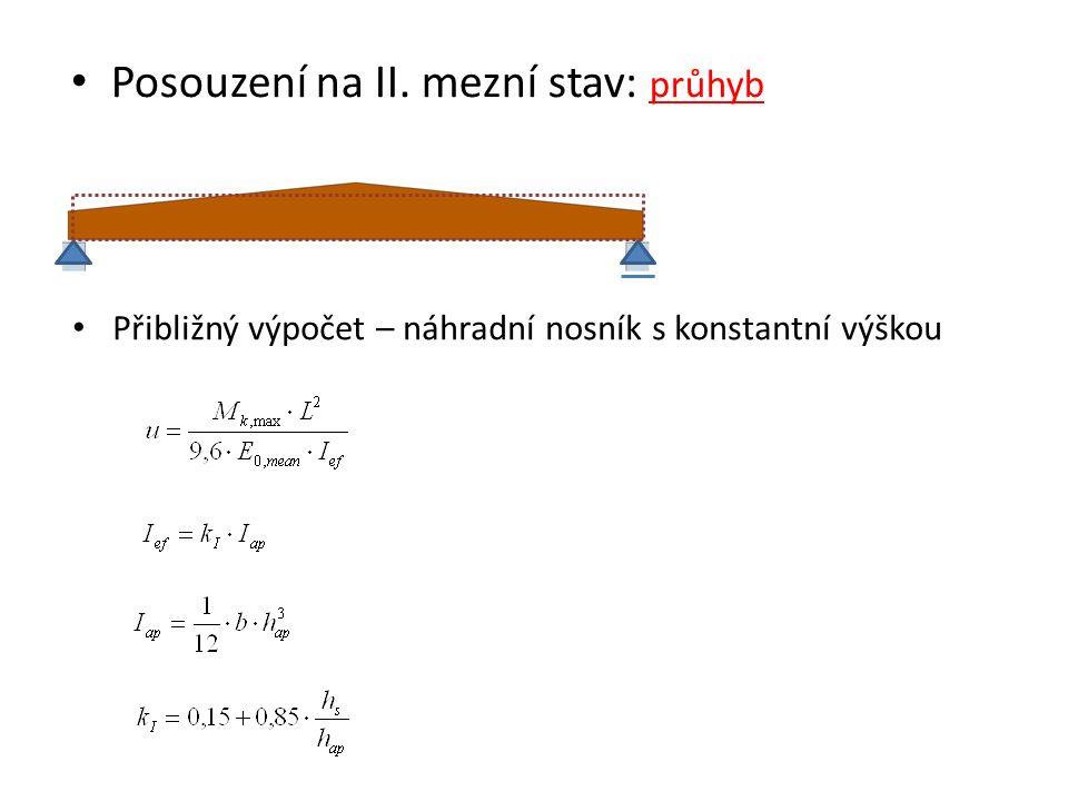 Posouzení na II. mezní stav: průhyb Přibližný výpočet – náhradní nosník s konstantní výškou