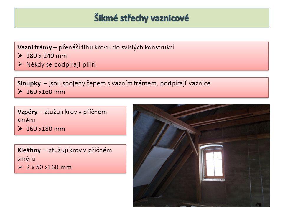 Použité zdroje: www.wikipedia.cz, archiv autorawww.wikipedia.cz Použité zdroje: www.wikipedia.cz, archiv autorawww.wikipedia.cz