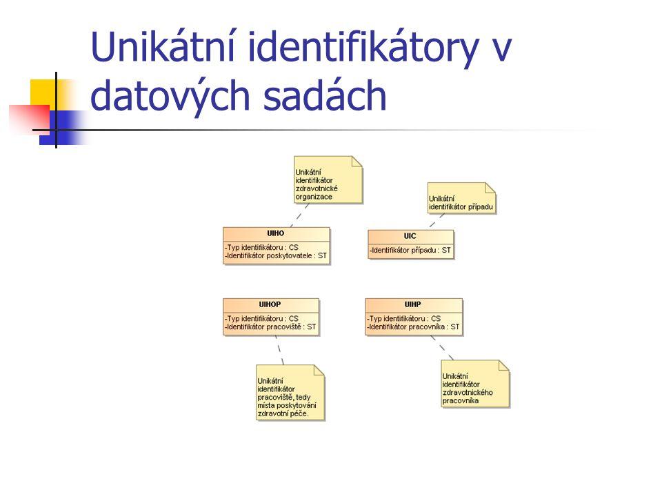 Unikátní identifikátory v datových sadách