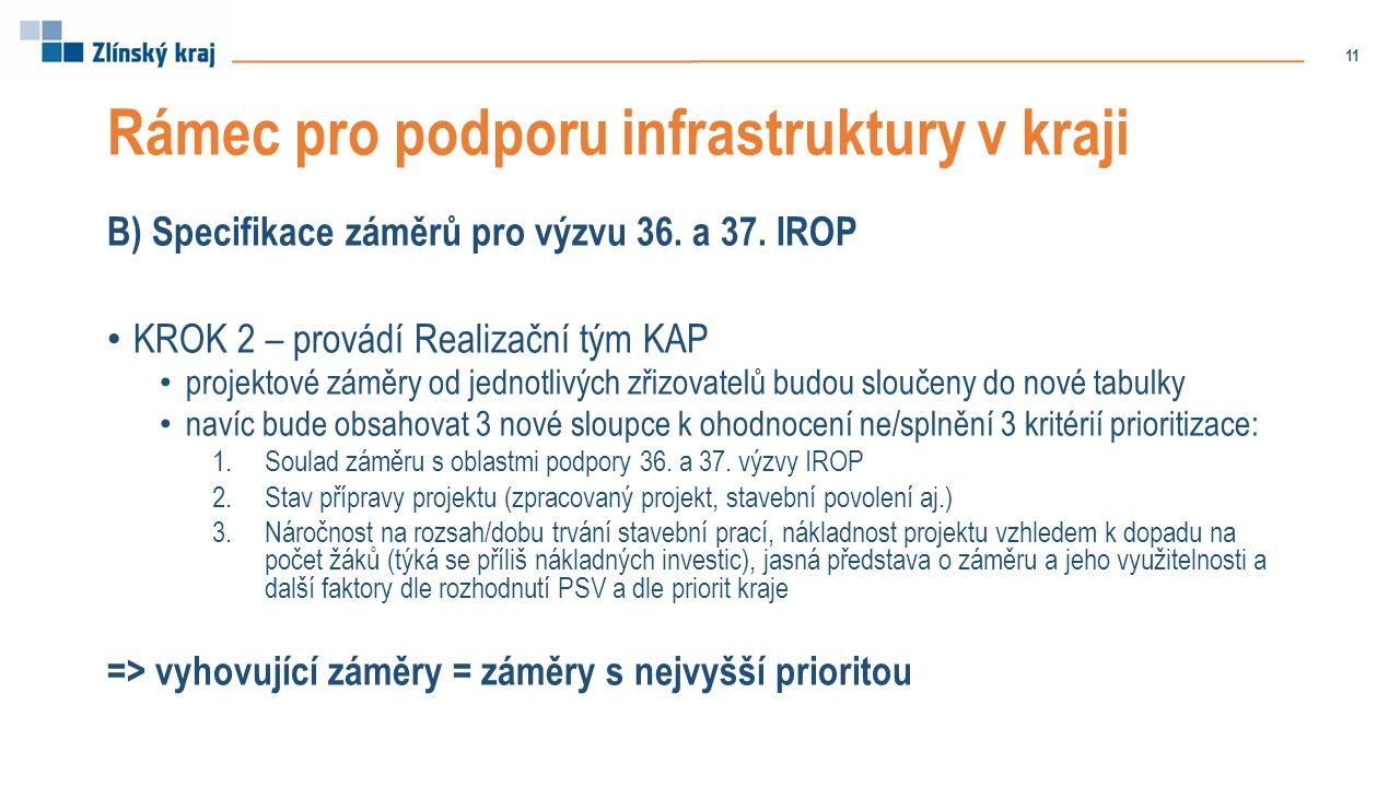 Rámec pro podporu infrastruktury v kraji B) Specifikace záměrů pro výzvu 36. a 37. IROP KROK 2 – provádí Realizační tým KAP projektové záměry od jedno