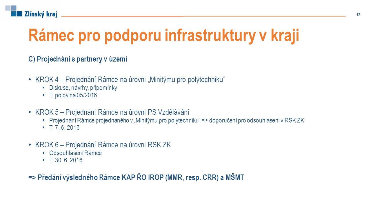"""Rámec pro podporu infrastruktury v kraji C) Projednání s partnery v území KROK 4 – Projednání Rámce na úrovni """"Minitýmu pro polytechniku Diskuse, návrhy, připomínky T: polovina 05/2016 KROK 5 – Projednání Rámce na úrovni PS Vzdělávání Projednání Rámce projednaného v """"Minitýmu pro polytechniku => doporučení pro odsouhlasení v RSK ZK T: 7."""