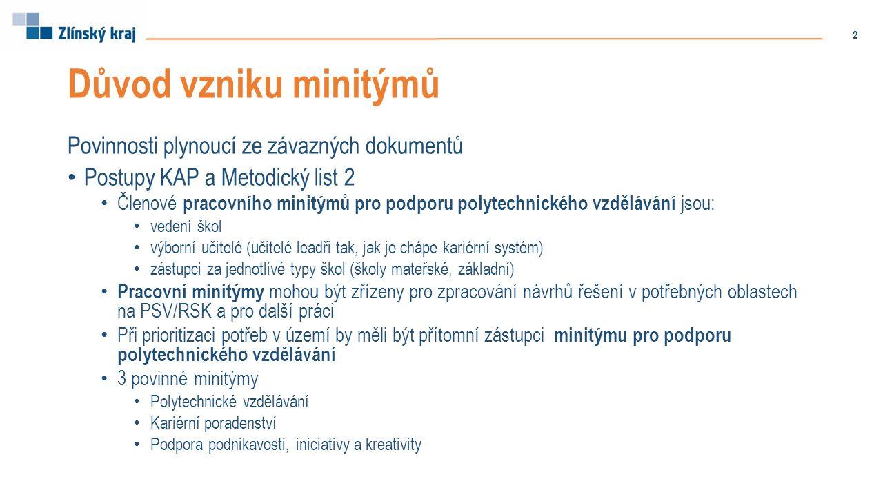 Důvod vzniku minitýmů Povinnosti plynoucí ze závazných dokumentů Postupy KAP a Metodický list 2 Členové pracovního minitýmů pro podporu polytechnickéh