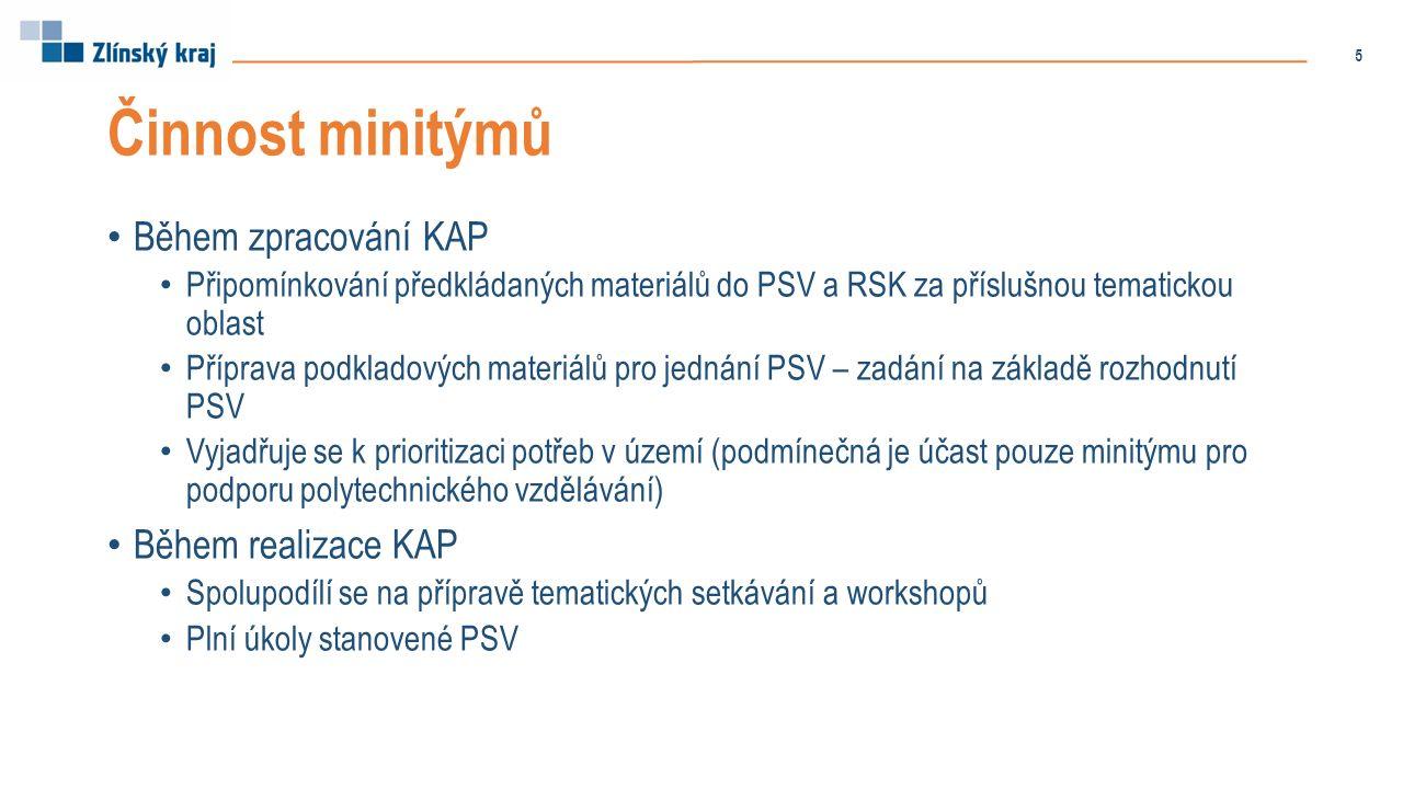 Činnost minitýmů Během zpracování KAP Připomínkování předkládaných materiálů do PSV a RSK za příslušnou tematickou oblast Příprava podkladových materiálů pro jednání PSV – zadání na základě rozhodnutí PSV Vyjadřuje se k prioritizaci potřeb v území (podmínečná je účast pouze minitýmu pro podporu polytechnického vzdělávání) Během realizace KAP Spolupodílí se na přípravě tematických setkávání a workshopů Plní úkoly stanovené PSV 5