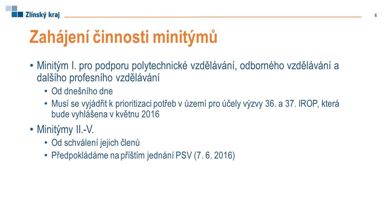 Zahájení činnosti minitýmů Minitým I.