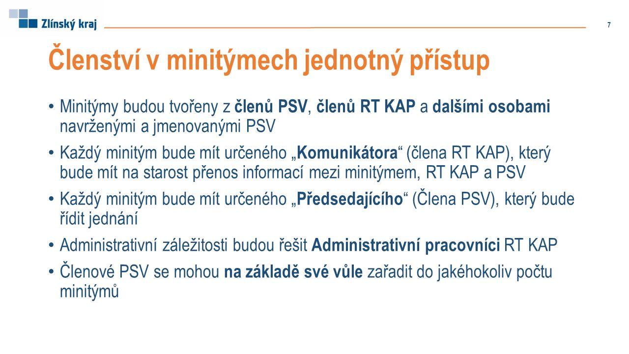 """Členství v minitýmech jednotný přístup Minitýmy budou tvořeny z členů PSV, členů RT KAP a dalšími osobami navrženými a jmenovanými PSV Každý minitým bude mít určeného """" Komunikátora (člena RT KAP), který bude mít na starost přenos informací mezi minitýmem, RT KAP a PSV Každý minitým bude mít určeného """" Předsedajícího (Člena PSV), který bude řídit jednání Administrativní záležitosti budou řešit Administrativní pracovníci RT KAP Členové PSV se mohou na základě své vůle zařadit do jakéhokoliv počtu minitýmů 7"""