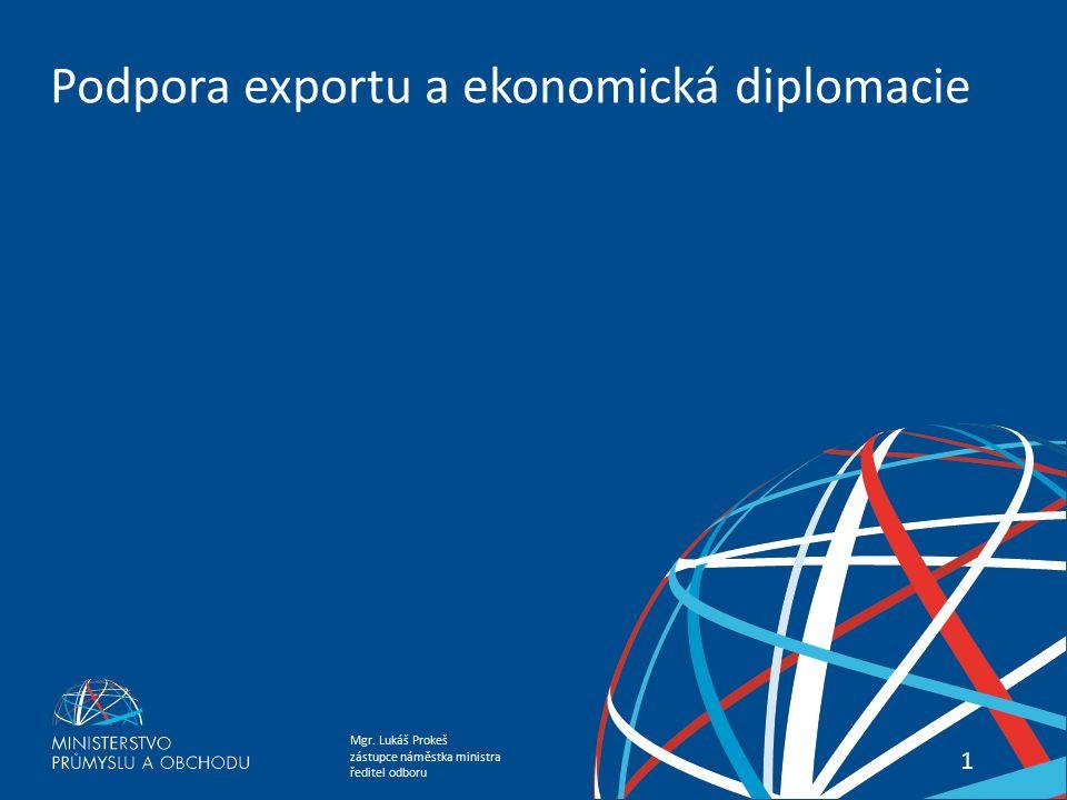 Mgr. Lukáš Prokeš zástupce náměstka ministra ředitel odboru Podpora exportu a ekonomická diplomacie 11 Podpora exportu a ekonomická diplomacie