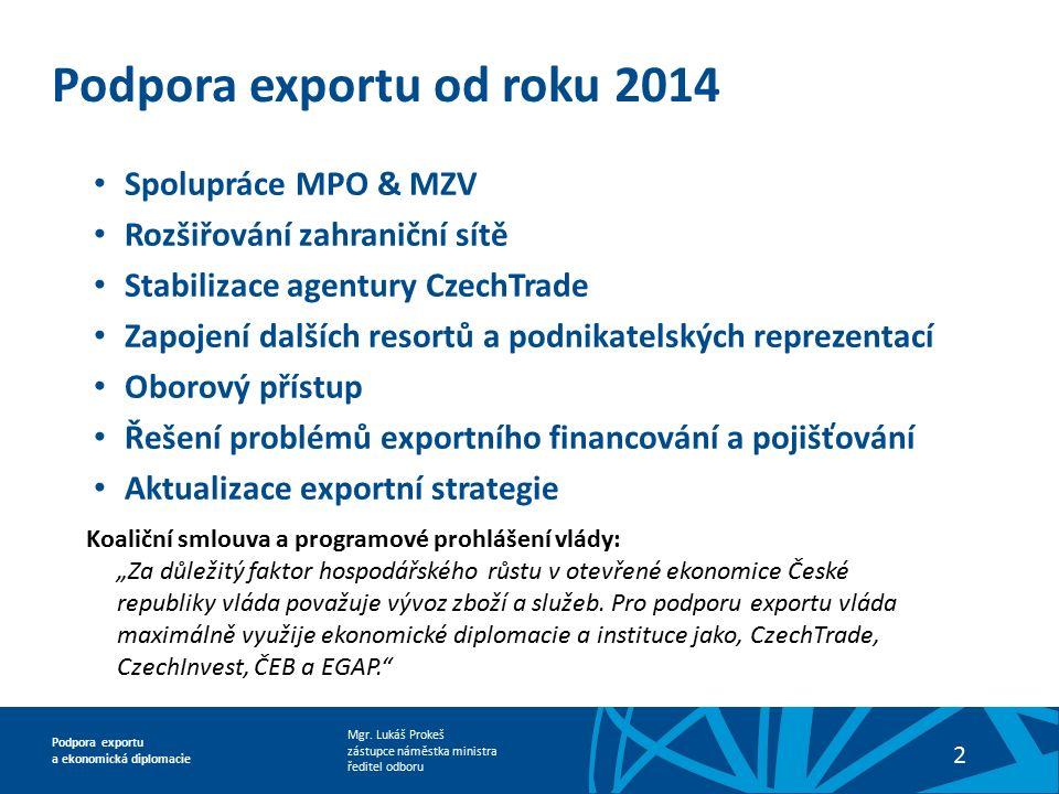Mgr. Lukáš Prokeš zástupce náměstka ministra ředitel odboru Podpora exportu a ekonomická diplomacie 2 Podpora exportu od roku 2014 Spolupráce MPO & MZ