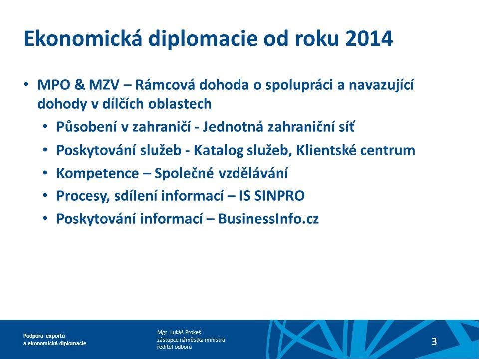 Mgr. Lukáš Prokeš zástupce náměstka ministra ředitel odboru Podpora exportu a ekonomická diplomacie 3 Ekonomická diplomacie od roku 2014 MPO & MZV – R