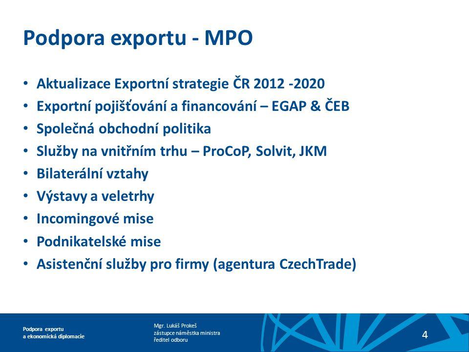 Mgr. Lukáš Prokeš zástupce náměstka ministra ředitel odboru Podpora exportu a ekonomická diplomacie 4 Podpora exportu - MPO Aktualizace Exportní strat