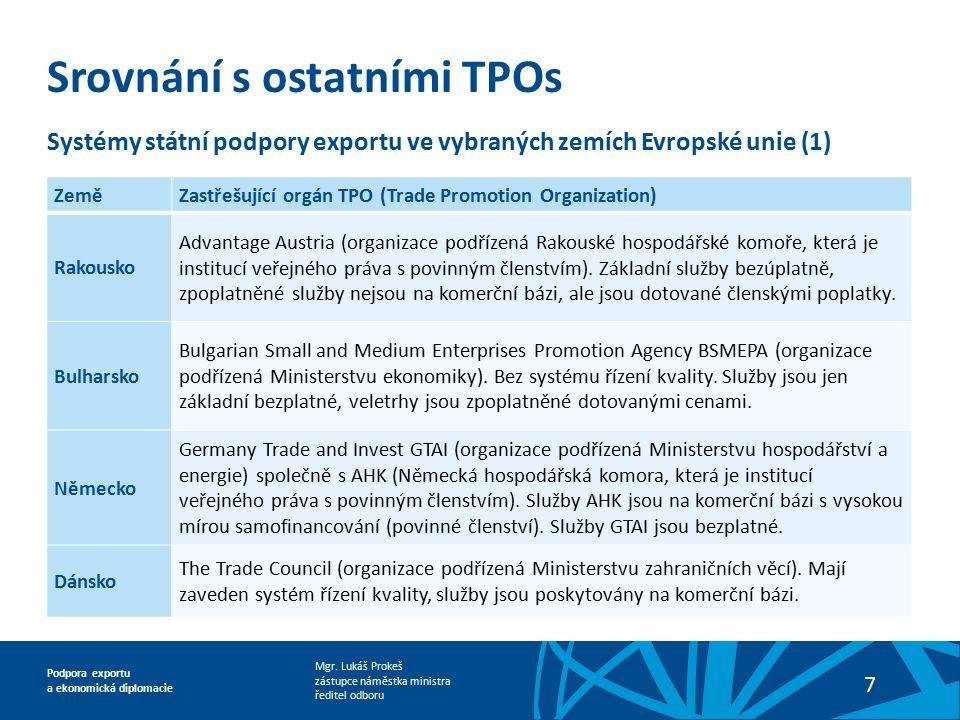 Mgr. Lukáš Prokeš zástupce náměstka ministra ředitel odboru Podpora exportu a ekonomická diplomacie 7 Srovnání s ostatními TPOs Systémy státní podpory