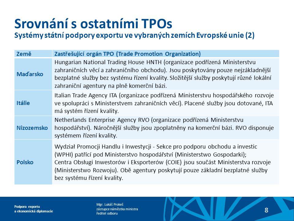 Mgr. Lukáš Prokeš zástupce náměstka ministra ředitel odboru Podpora exportu a ekonomická diplomacie 8 Srovnání s ostatními TPOs Systémy státní podpory