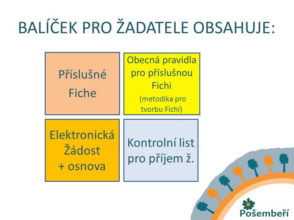 BALÍČEK PRO ŽADATELE OBSAHUJE: Příslušné Fiche Obecná pravidla pro příslušnou Fichi (metodika pro tvorbu Fichí) Elektronická Žádost + osnova Kontrolní list pro příjem ž.