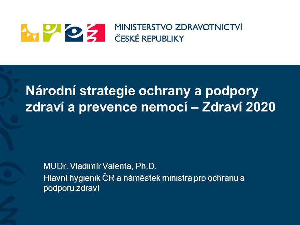 Národní strategie ochrany a podpory zdraví a prevence nemocí – Zdraví 2020 MUDr.