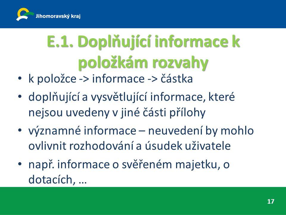 E.1. Doplňující informace k položkám rozvahy k položce -> informace -> částka doplňující a vysvětlující informace, které nejsou uvedeny v jiné části p