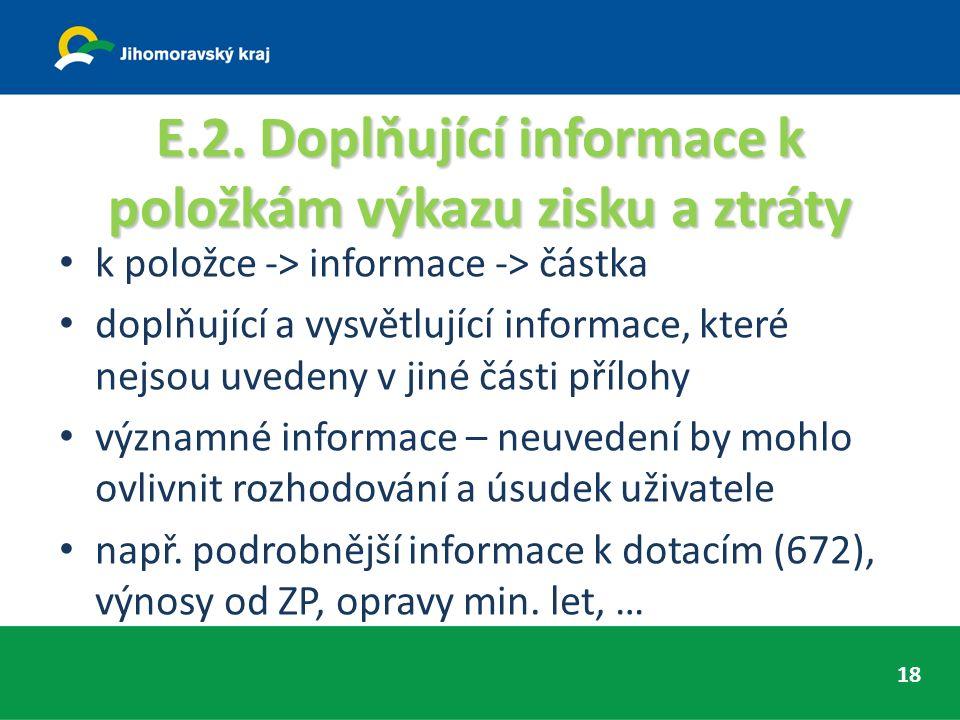 E.2. Doplňující informace k položkám výkazu zisku a ztráty k položce -> informace -> částka doplňující a vysvětlující informace, které nejsou uvedeny
