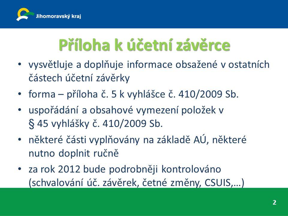 B.1. – B.4. informace o závazcích z neukončených finančních operací SÚ 364 => netýká se PO 13