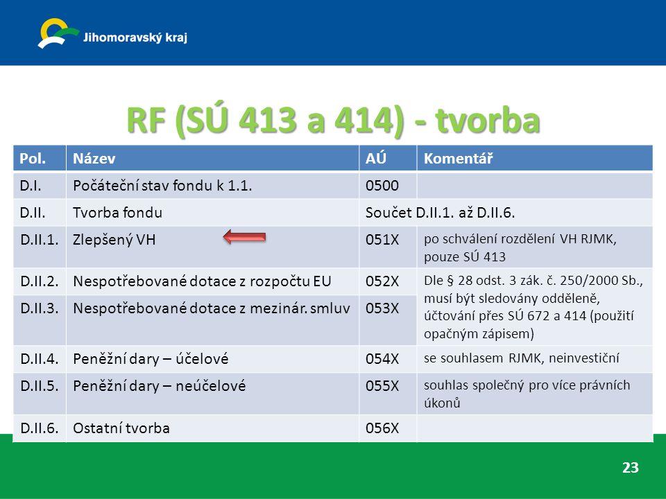 RF (SÚ 413 a 414) - tvorba 23 Pol.NázevAÚKomentář D.I.Počáteční stav fondu k 1.1.0500 D.II.Tvorba fonduSoučet D.II.1.