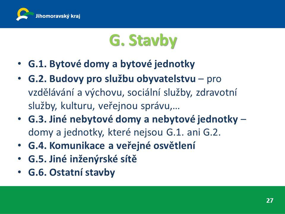 G. Stavby G.1. Bytové domy a bytové jednotky G.2.