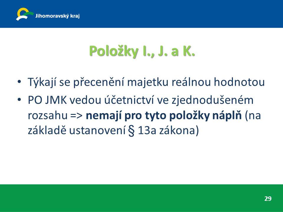 Položky I., J. a K.