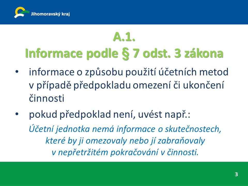 RF (SÚ 413 a 414) - čerpání 24 Pol.NázevAÚKomentář D.III.Čerpání fonduSoučet D.III.1.