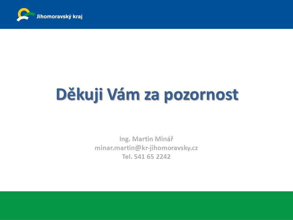 Děkuji Vám za pozornost Ing. Martin Minář minar.martin@kr-jihomoravsky.cz Tel. 541 65 2242