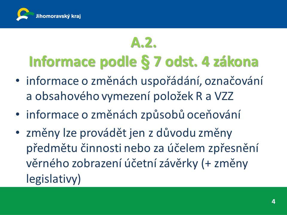 D.– členění pro zvláštní účely D.1. – D.4. – většina PO nebude mít náplň D.6.