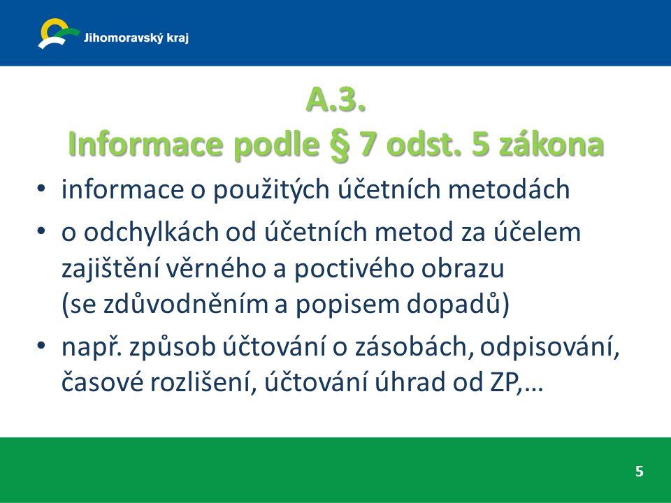 A.3. Informace podle § 7 odst.