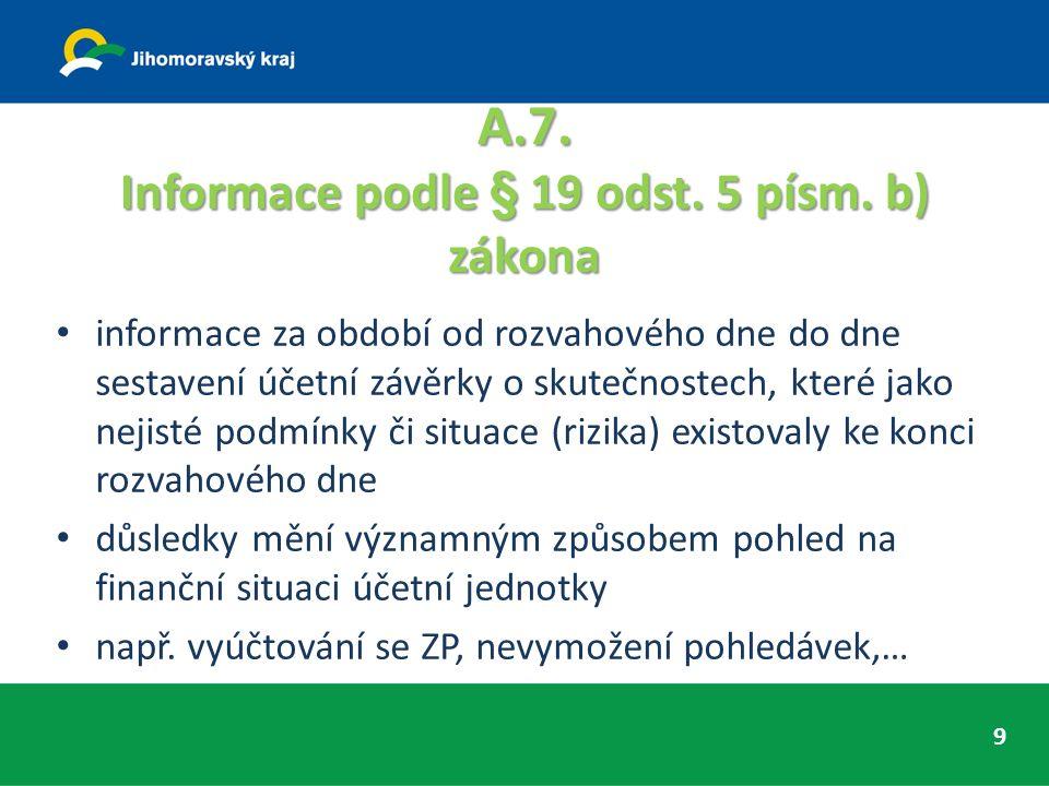 A.7. Informace podle § 19 odst. 5 písm.