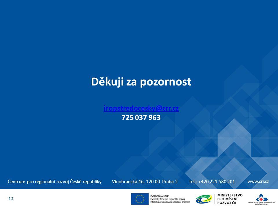 Centrum pro regionální rozvoj České republikyVinohradská 46, 120 00 Praha 2tel.: +420 221 580 201 www.crr.cz Děkuji za pozornost iropstredocesky@crr.c