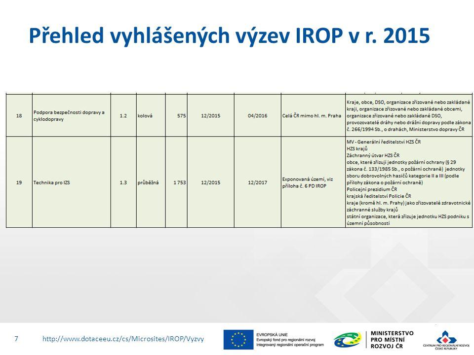 http://www.dotaceeu.cz/cs/Microsites/IROP/Vyzvy Přehled plánovaných výzev 1.Q 2016 8