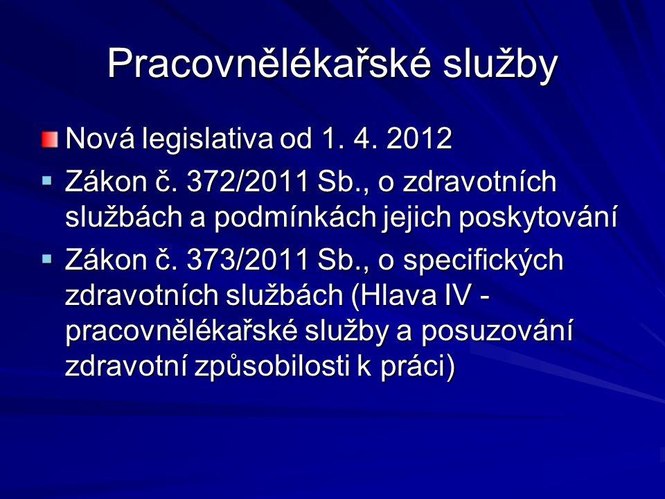 Pracovnělékařské služby Nová legislativa od 1. 4.