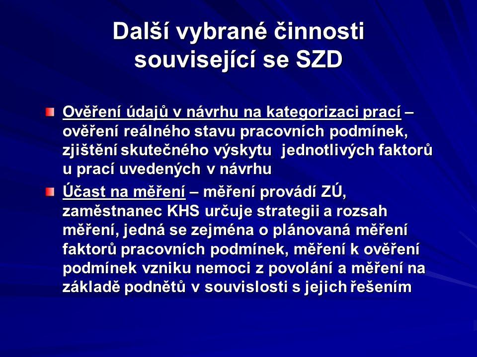 Pracovnělékařské služby Nová legislativa od 1.4. 2012  Zákon č.