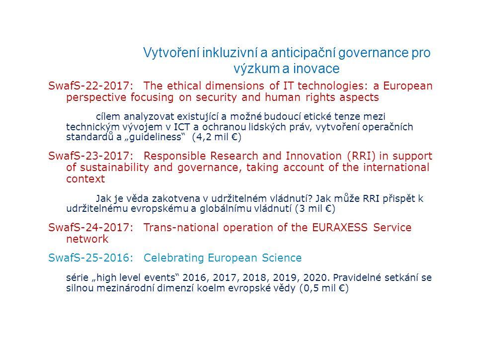 """Vytvoření inkluzivní a anticipační governance pro výzkum a inovace SwafS-22-2017: The ethical dimensions of IT technologies: a European perspective focusing on security and human rights aspects cílem analyzovat existující a možné budoucí etické tenze mezi technickým vývojem v ICT a ochranou lidských práv, vytvoření operačních standardů a """"guideliness (4,2 mil €) SwafS-23-2017: Responsible Research and Innovation (RRI) in support of sustainability and governance, taking account of the international context Jak je věda zakotvena v udržitelném vládnutí."""