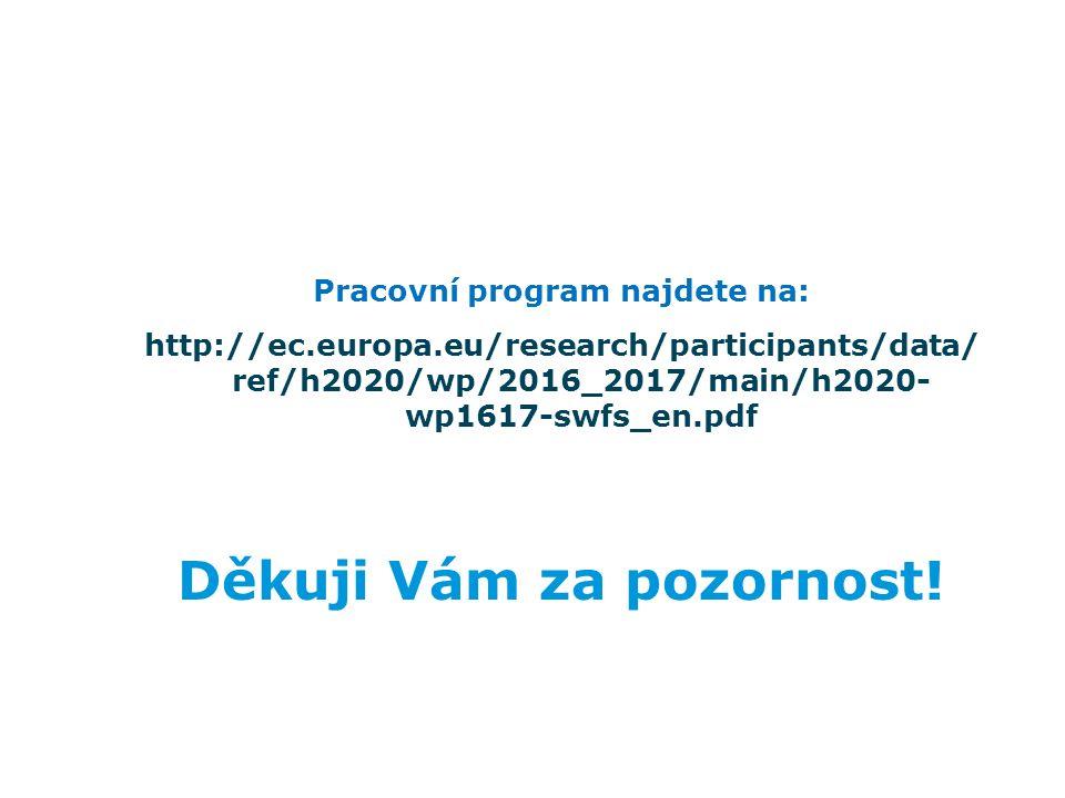 Pracovní program najdete na: http://ec.europa.eu/research/participants/data/ ref/h2020/wp/2016_2017/main/h2020- wp1617-swfs_en.pdf Děkuji Vám za pozornost!